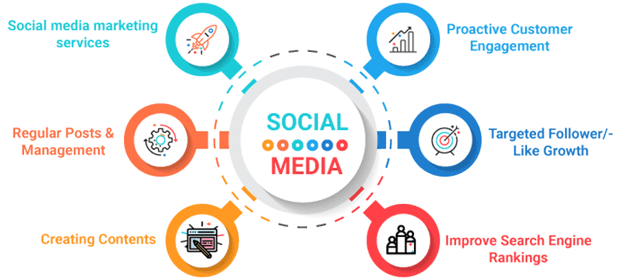 social media analytics tools comparison, best social media analytics tools 2018, social media analytics software, social media analytics report, social media analytics definition, social media analytics pdf, social media analytics course, social media analytics companies